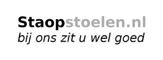 Wordpress website onderhoud